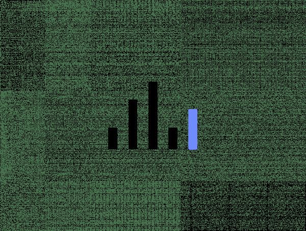Huddly-Analytics-600x453